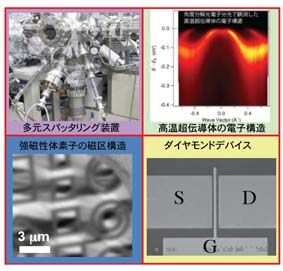 名古屋大学大学院工学研究科結晶材料工学専攻 電子物性工学講座 磁気 ...